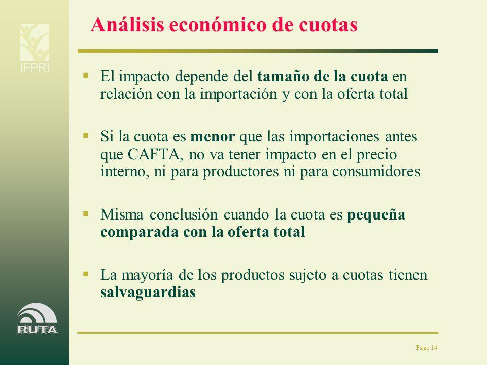 Análisis económico de cuotas