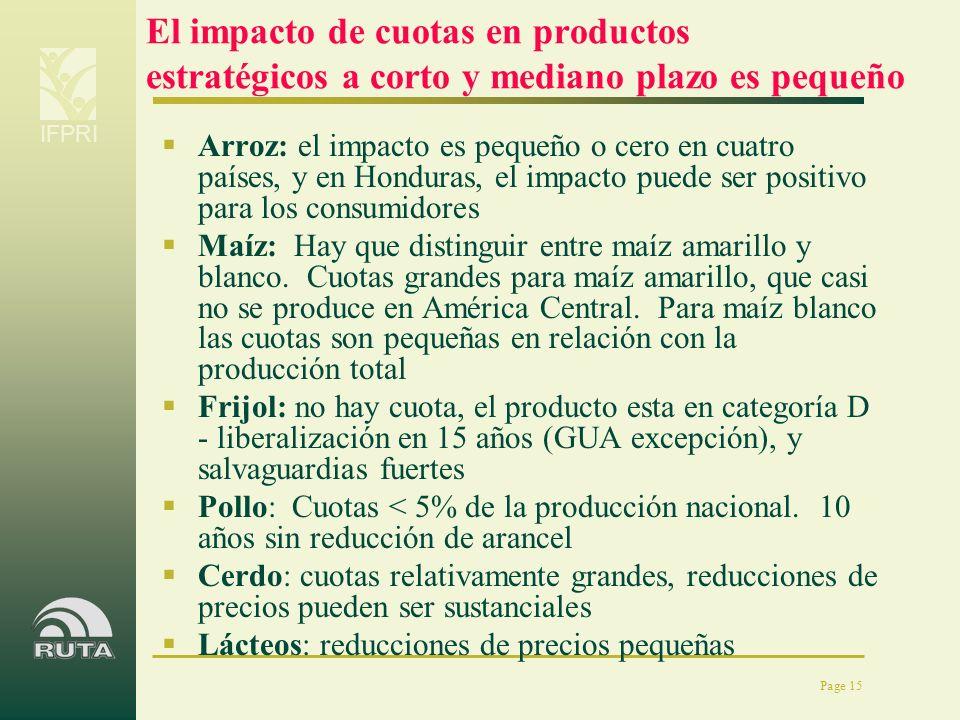 El impacto de cuotas en productos estratégicos a corto y mediano plazo es pequeño