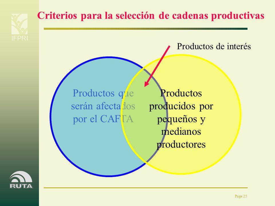 Criterios para la selección de cadenas productivas