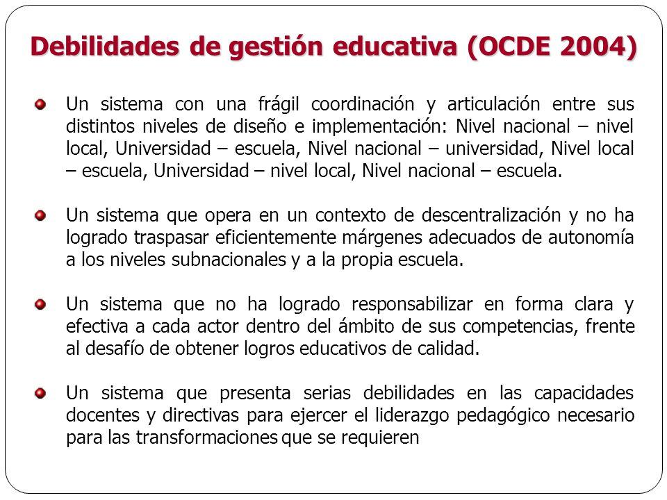 Debilidades de gestión educativa (OCDE 2004)
