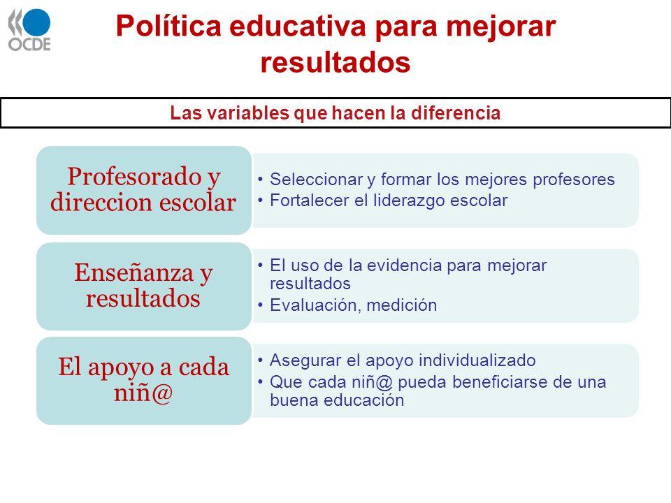 Política educativa para mejorar resultados
