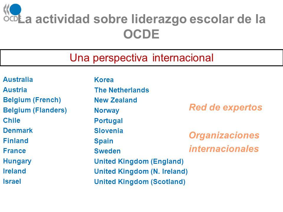 La actividad sobre liderazgo escolar de la OCDE