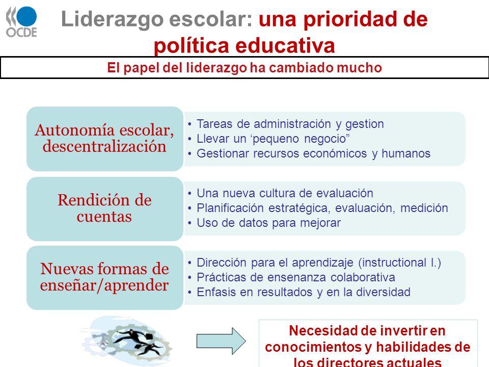 Liderazgo escolar: una prioridad de política educativa
