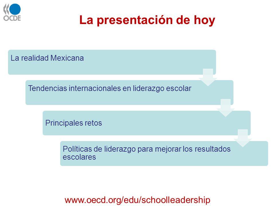 La presentación de hoy www.oecd.org/edu/schoolleadership