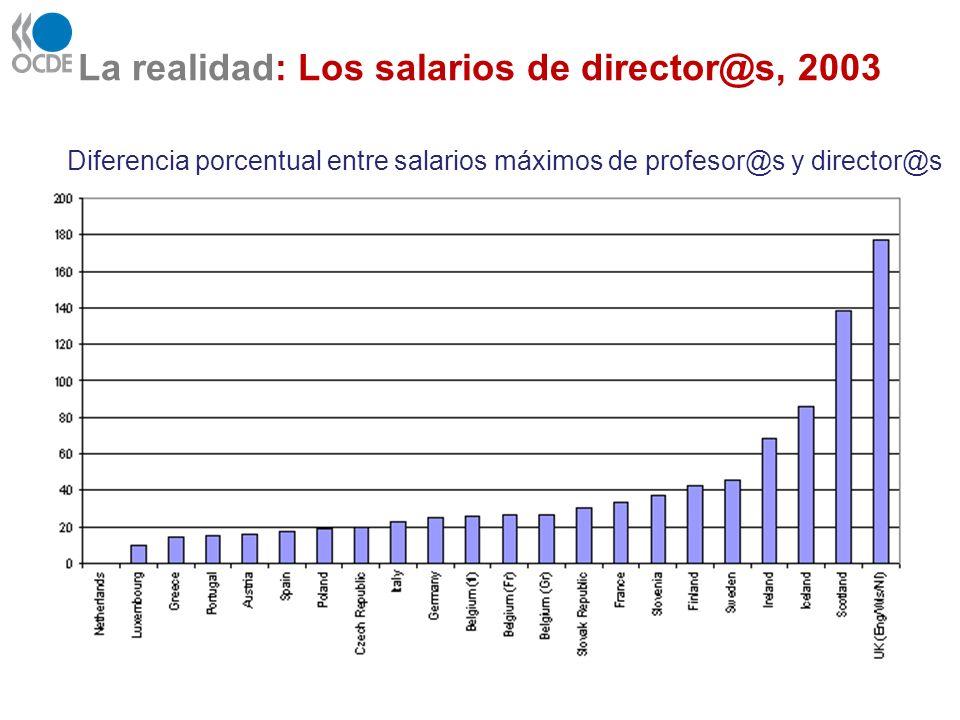 La realidad: Los salarios de director@s, 2003