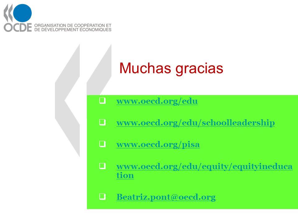 Muchas gracias www.oecd.org/edu www.oecd.org/edu/schoolleadership