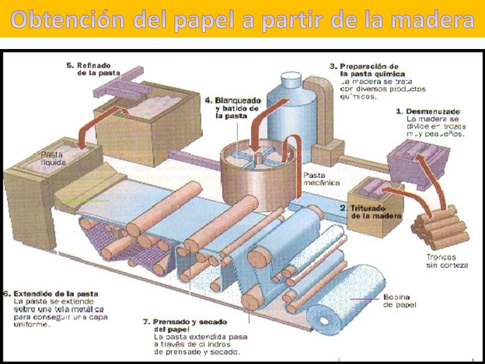 Materiales celul sicos ppt video online descargar for La beta de la madera