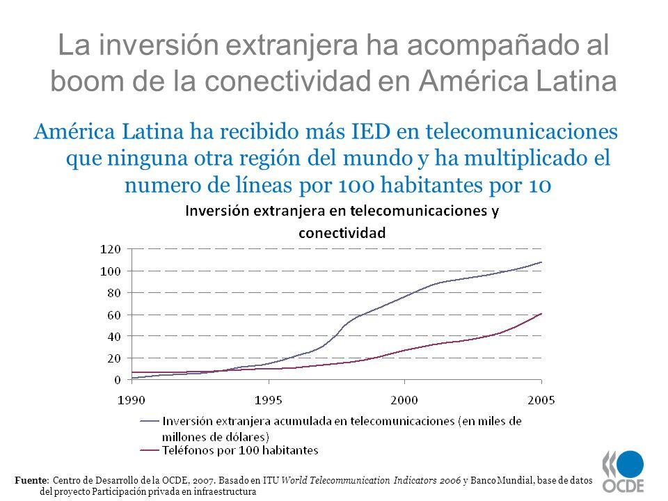 La inversión extranjera ha acompañado al boom de la conectividad en América Latina