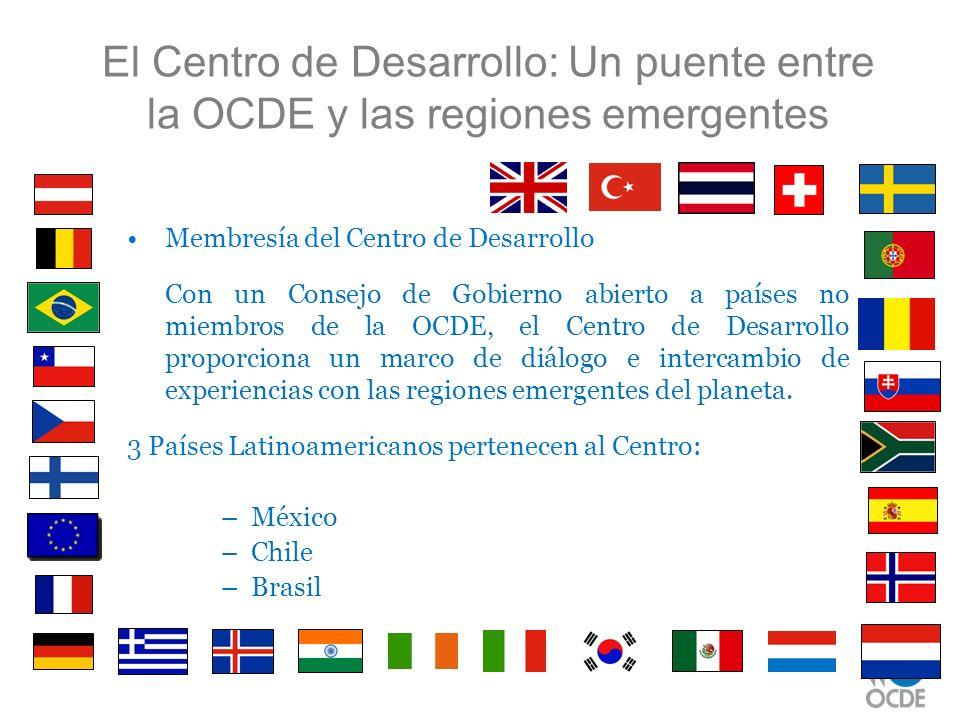 El Centro de Desarrollo: Un puente entre la OCDE y las regiones emergentes