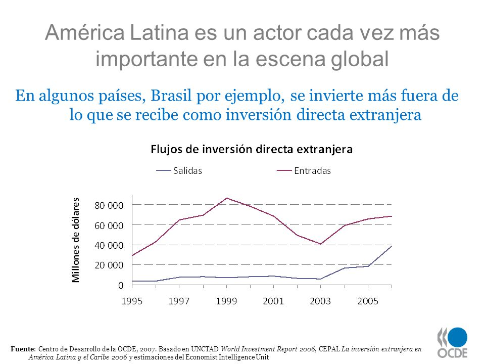 América Latina es un actor cada vez más importante en la escena global