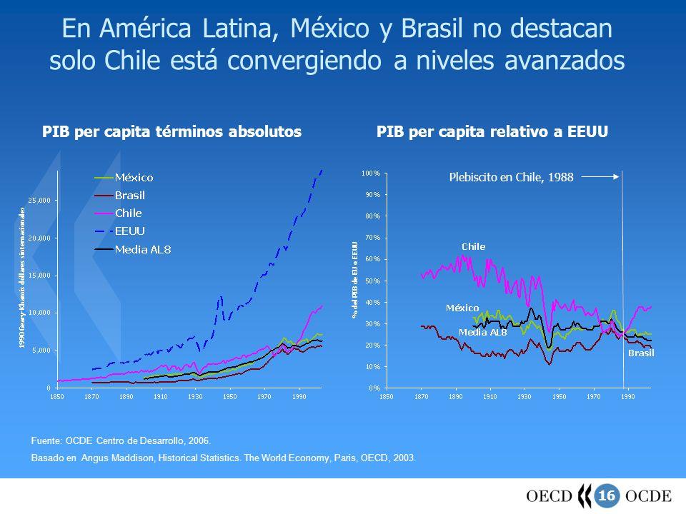 En América Latina, México y Brasil no destacan solo Chile está convergiendo a niveles avanzados