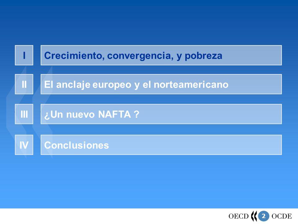 I Crecimiento, convergencia, y pobreza. II. El anclaje europeo y el norteamericano. III. ¿Un nuevo NAFTA