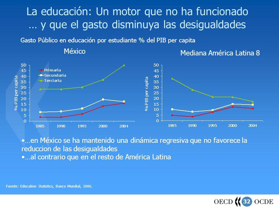 La educación: Un motor que no ha funcionado … y que el gasto disminuya las desigualdades