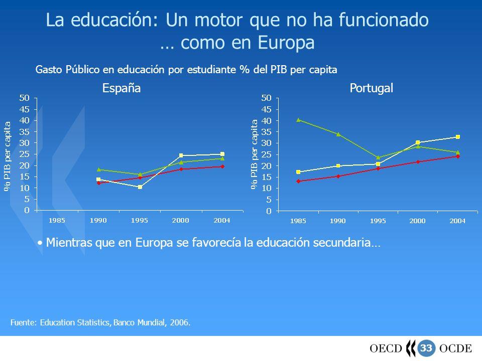 La educación: Un motor que no ha funcionado … como en Europa