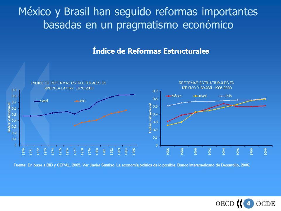 México y Brasil han seguido reformas importantes basadas en un pragmatismo económico