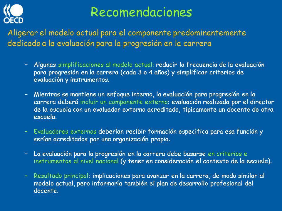 Recomendaciones Aligerar el modelo actual para el componente predominantemente dedicado a la evaluación para la progresión en la carrera.