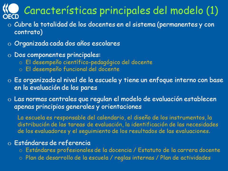 Características principales del modelo (1)