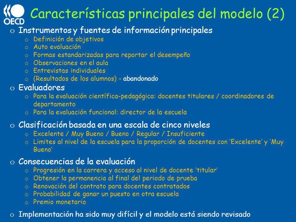 Características principales del modelo (2)
