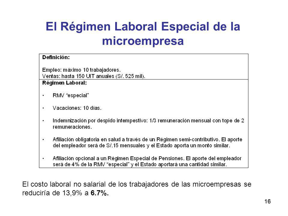 El Régimen Laboral Especial de la microempresa