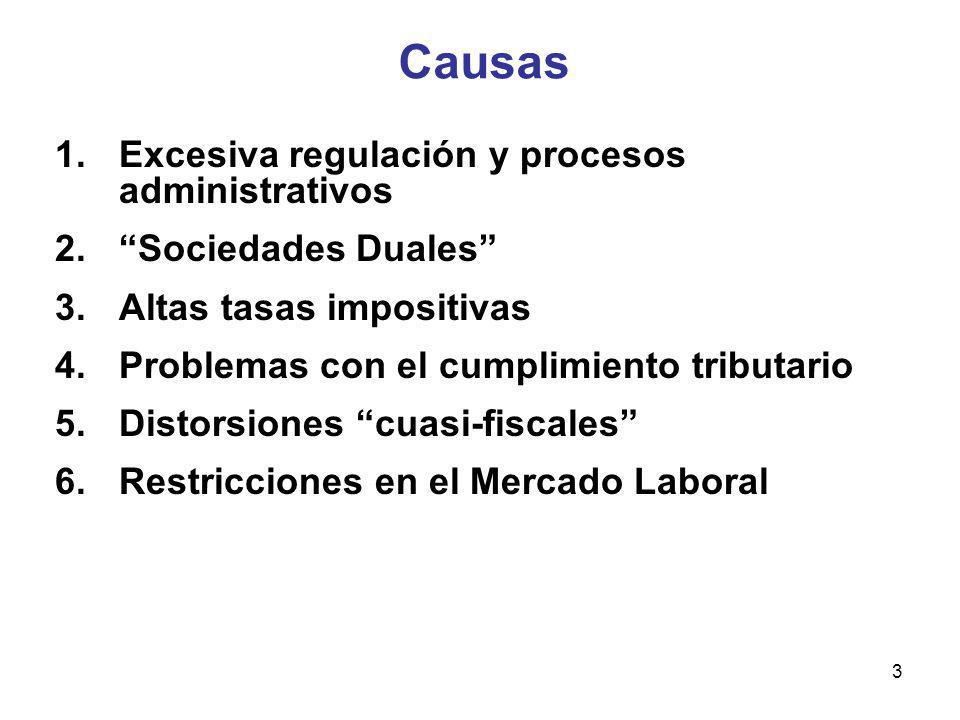 Causas Excesiva regulación y procesos administrativos