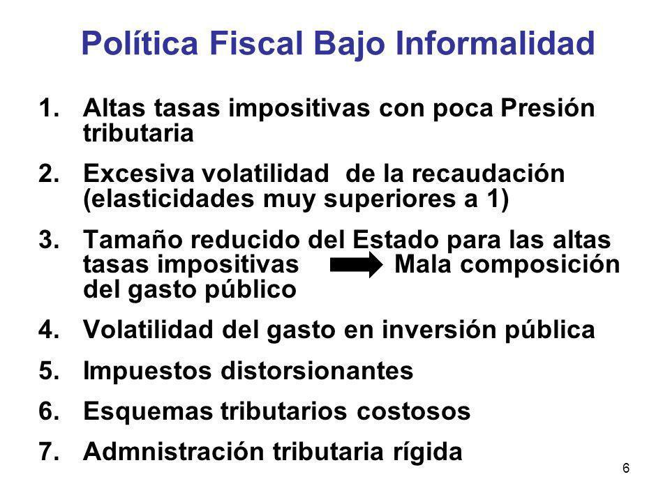 Política Fiscal Bajo Informalidad