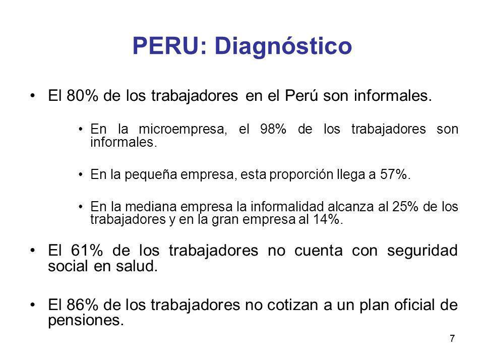 PERU: Diagnóstico El 80% de los trabajadores en el Perú son informales. En la microempresa, el 98% de los trabajadores son informales.