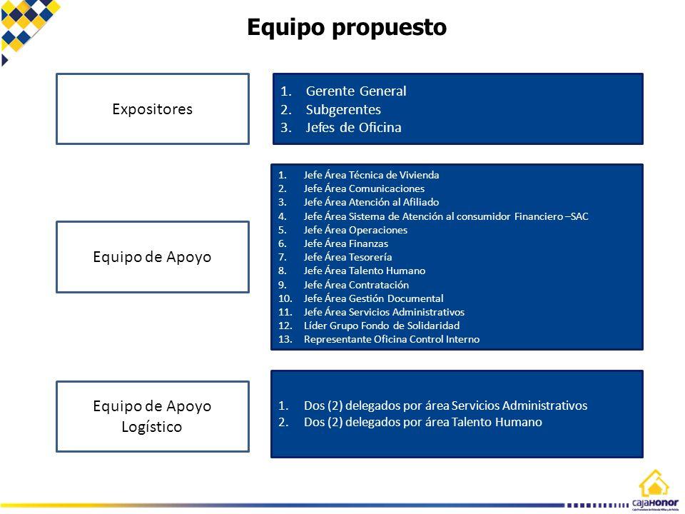 Plan de rendici n de cuentas ppt descargar - Oficina de atencion al consumidor valencia ...