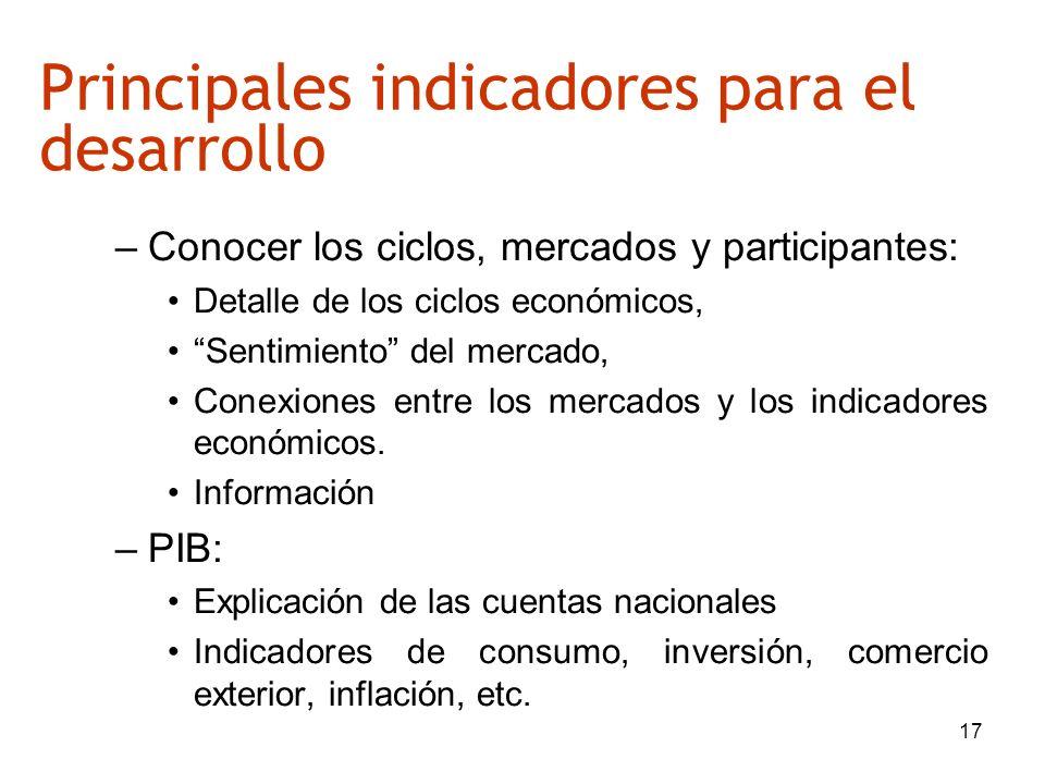 Principales indicadores para el desarrollo