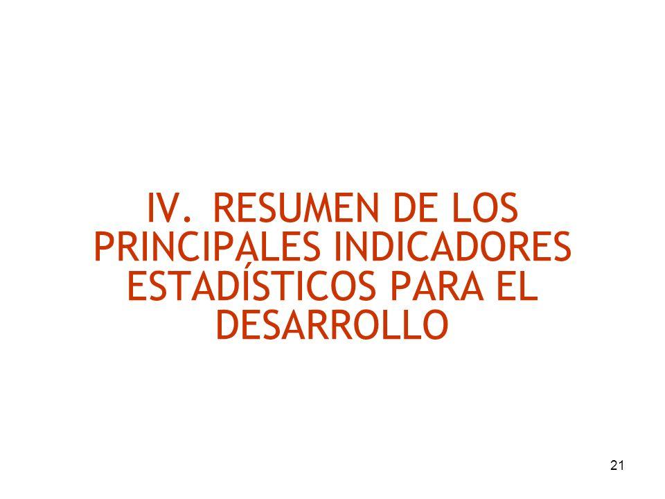 IV. RESUMEN DE LOS PRINCIPALES INDICADORES ESTADÍSTICOS PARA EL DESARROLLO
