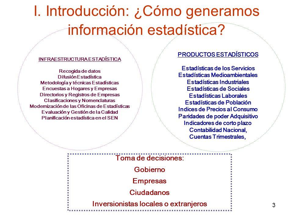 I. Introducción: ¿Cómo generamos información estadística