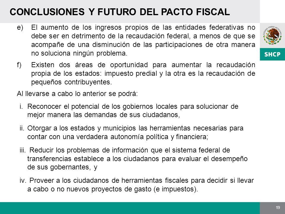 CONCLUSIONES Y FUTURO DEL PACTO FISCAL