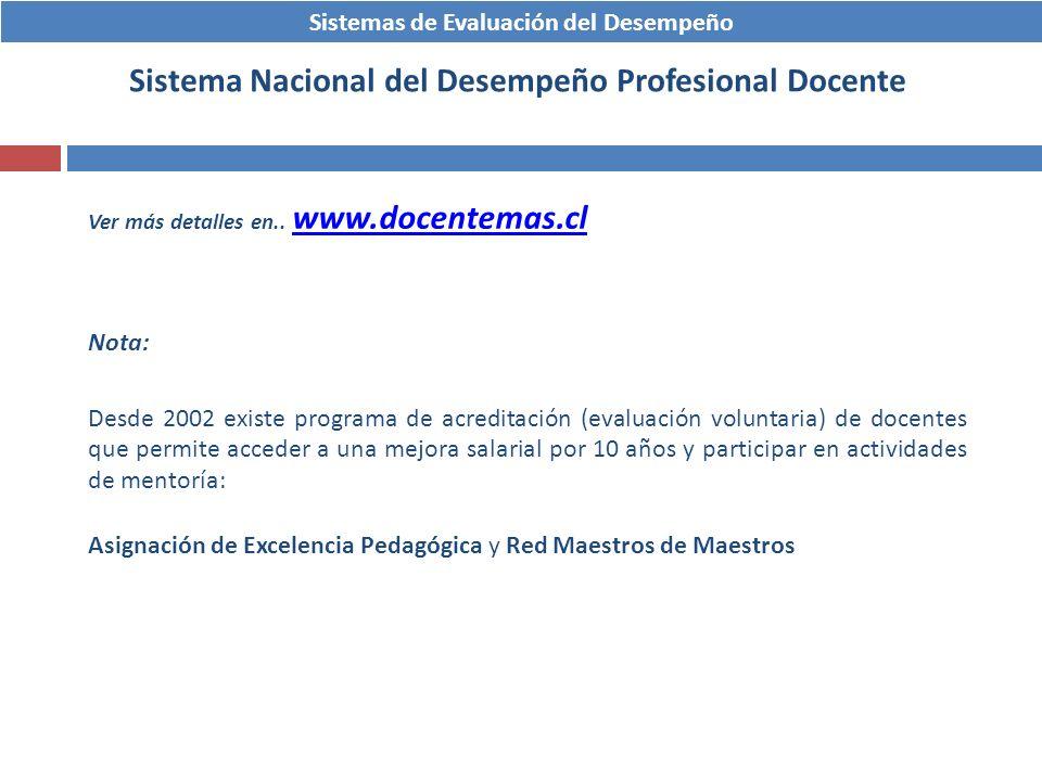 Sistema Nacional del Desempeño Profesional Docente