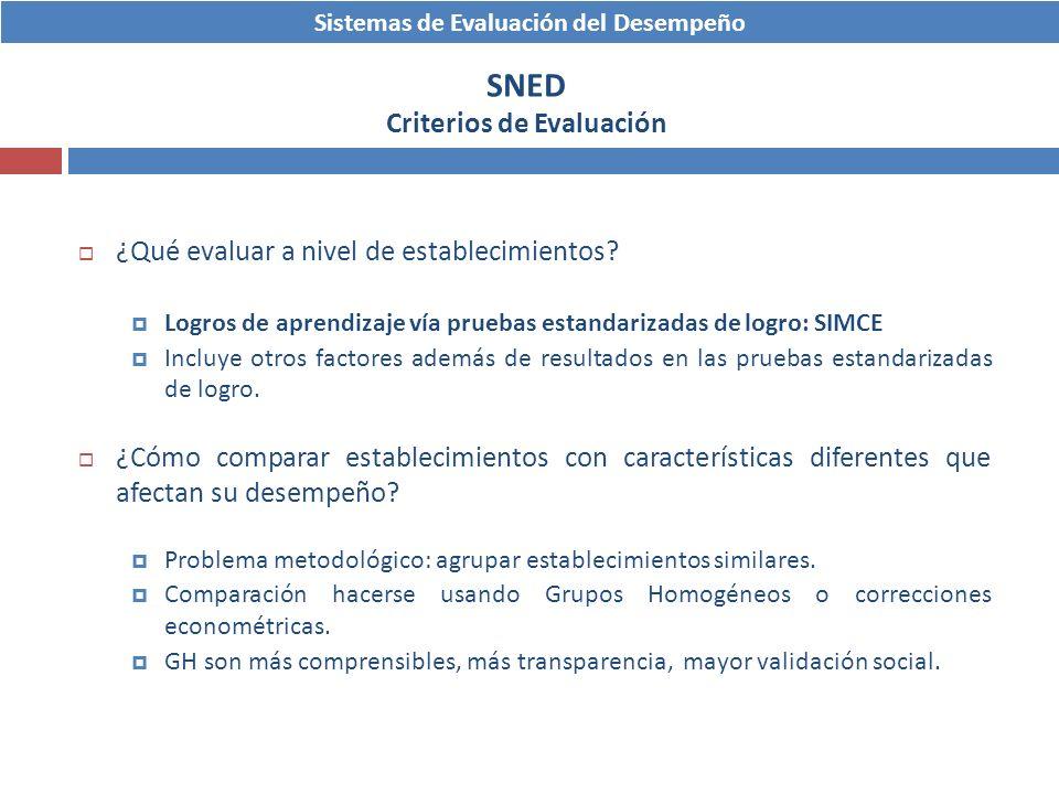Sistemas de Evaluación del Desempeño SNED Criterios de Evaluación