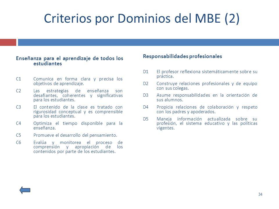 Criterios por Dominios del MBE (2)