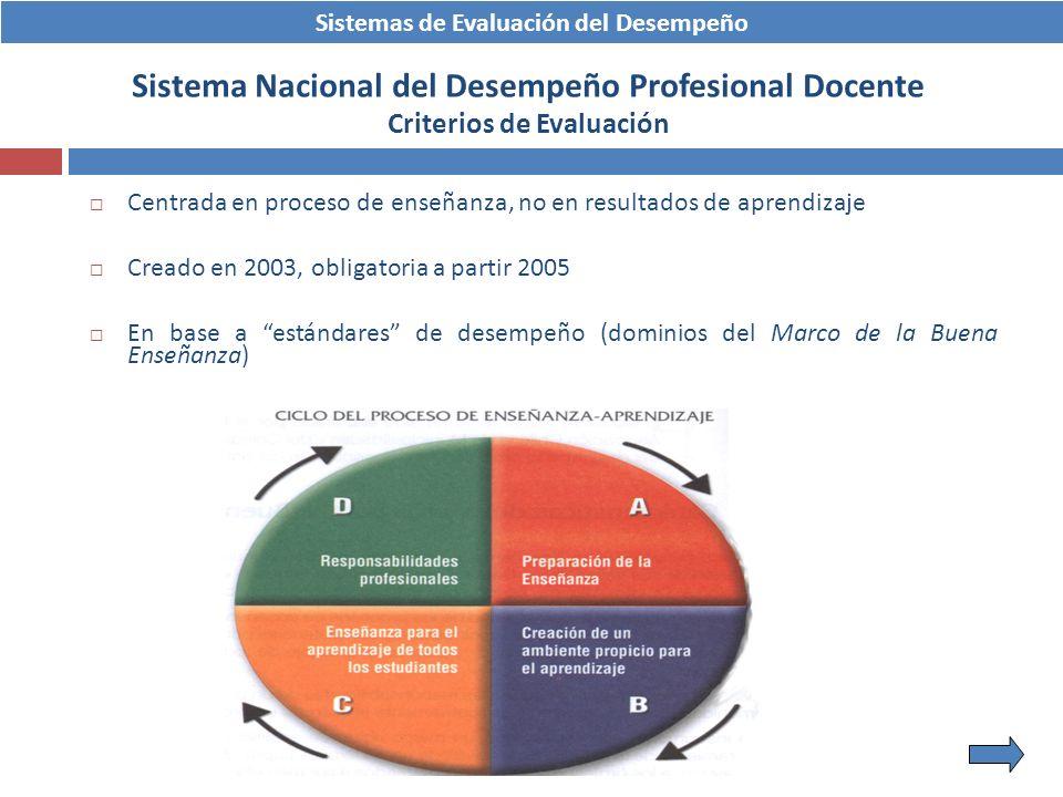 Sistemas de Evaluación del Desempeño