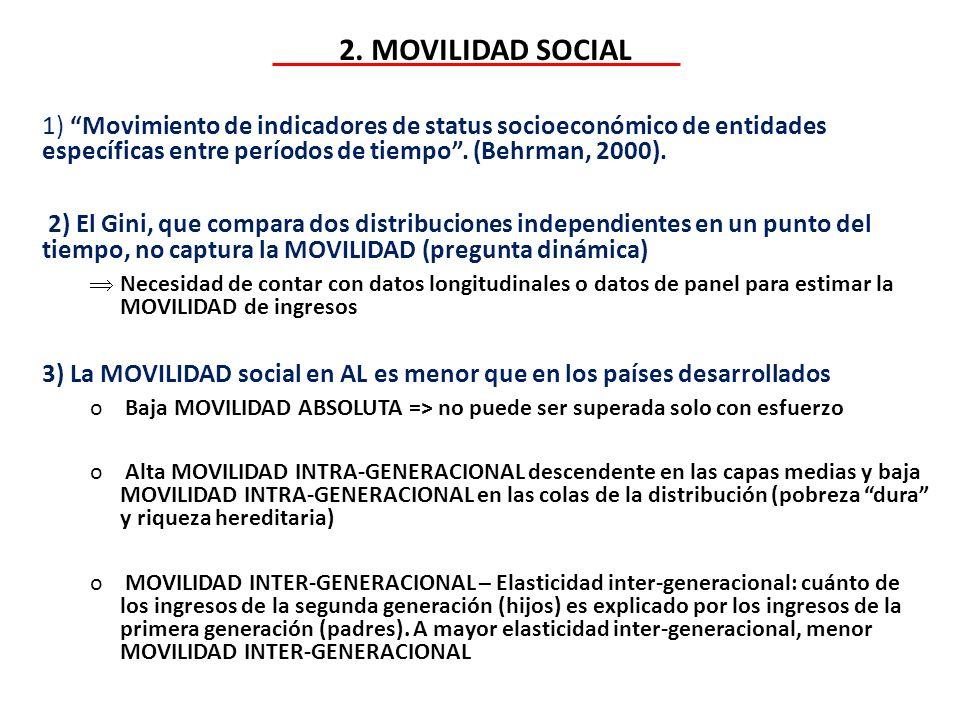 2. MOVILIDAD SOCIAL 1) Movimiento de indicadores de status socioeconómico de entidades específicas entre períodos de tiempo . (Behrman, 2000).