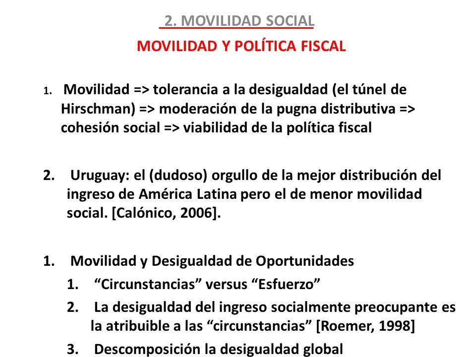 MOVILIDAD Y POLÍTICA FISCAL