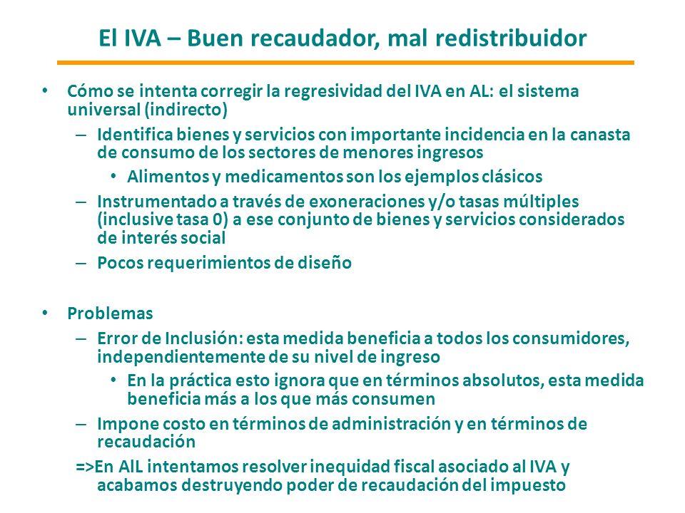 El IVA – Buen recaudador, mal redistribuidor