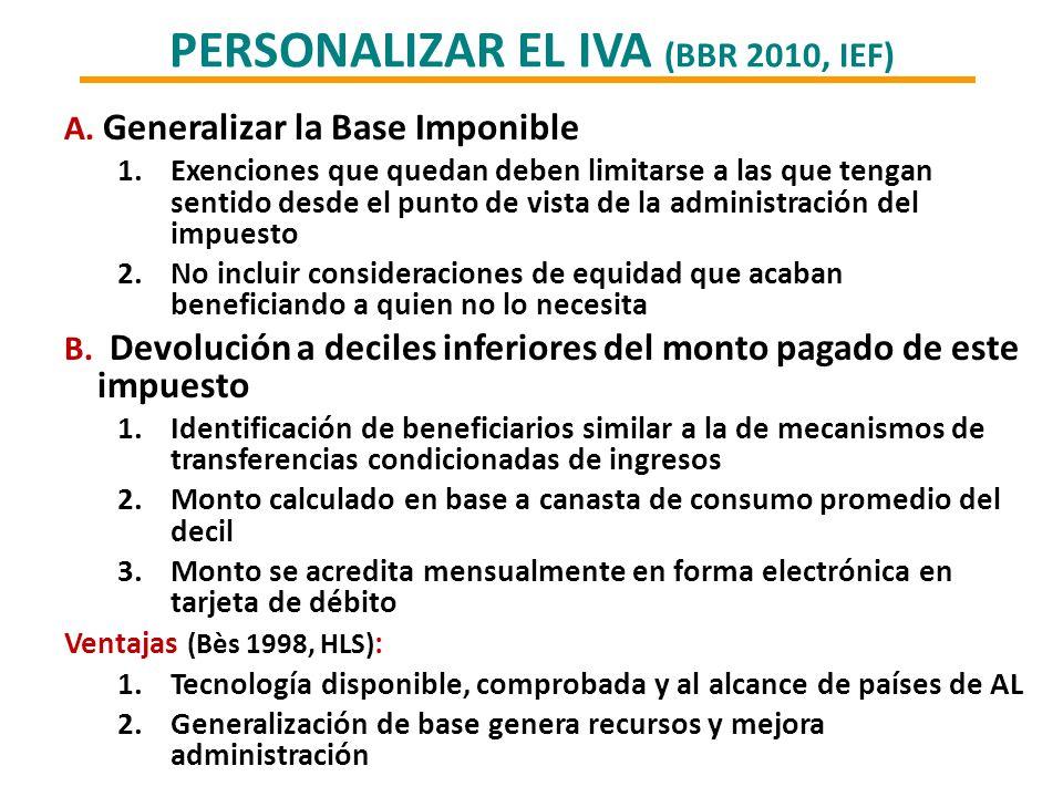 PERSONALIZAR EL IVA (BBR 2010, IEF)