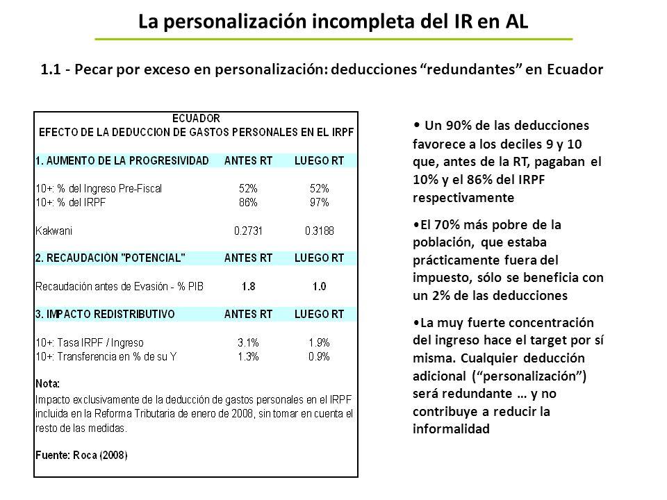 La personalización incompleta del IR en AL