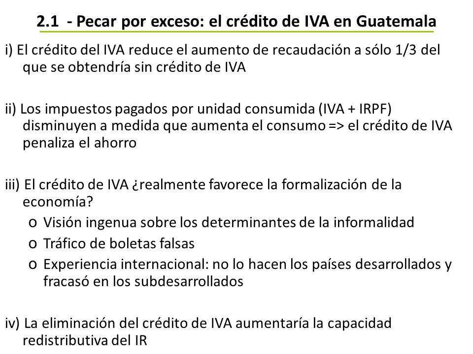 2.1 - Pecar por exceso: el crédito de IVA en Guatemala