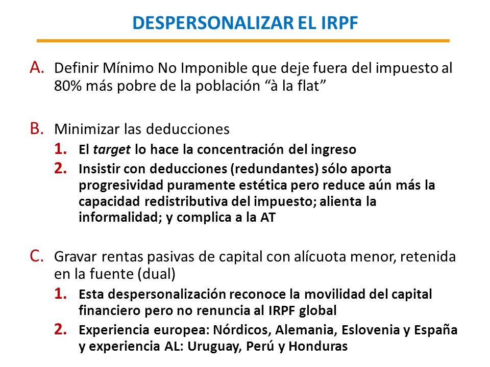DESPERSONALIZAR EL IRPF