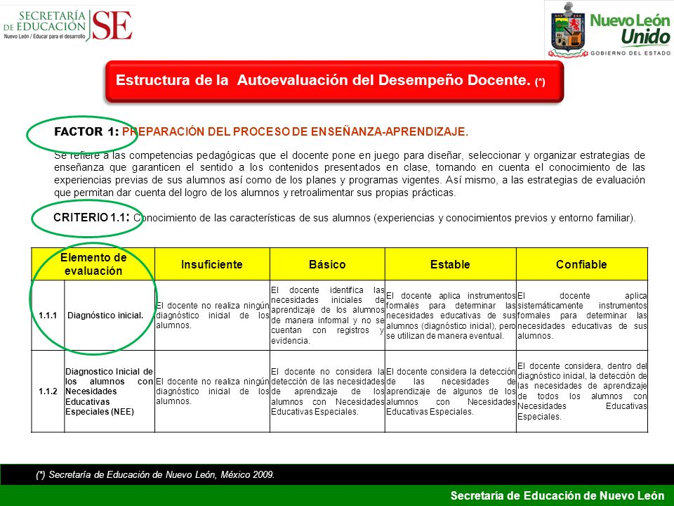 Estructura de la Autoevaluación del Desempeño Docente. (*)