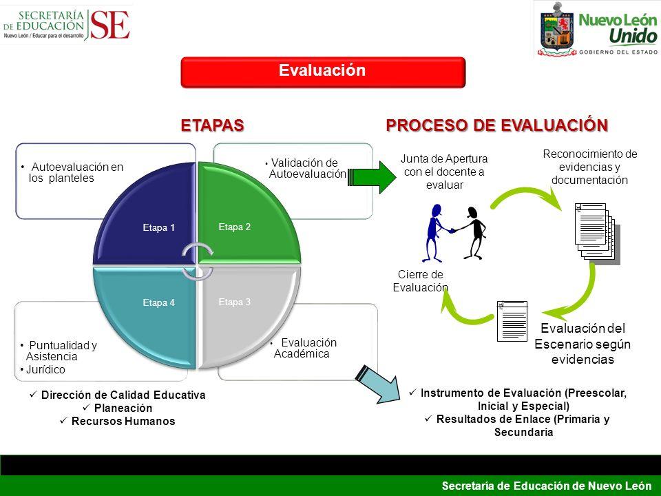 Evaluación ETAPAS PROCESO DE EVALUACIÓN