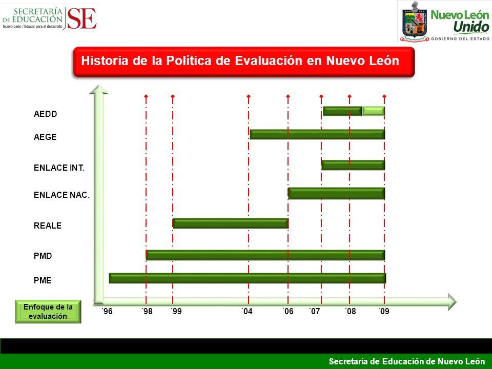 Historia de la Política de Evaluación en Nuevo León