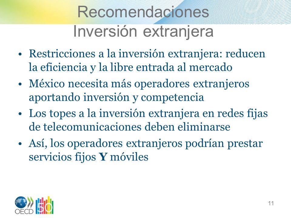Recomendaciones Inversión extranjera