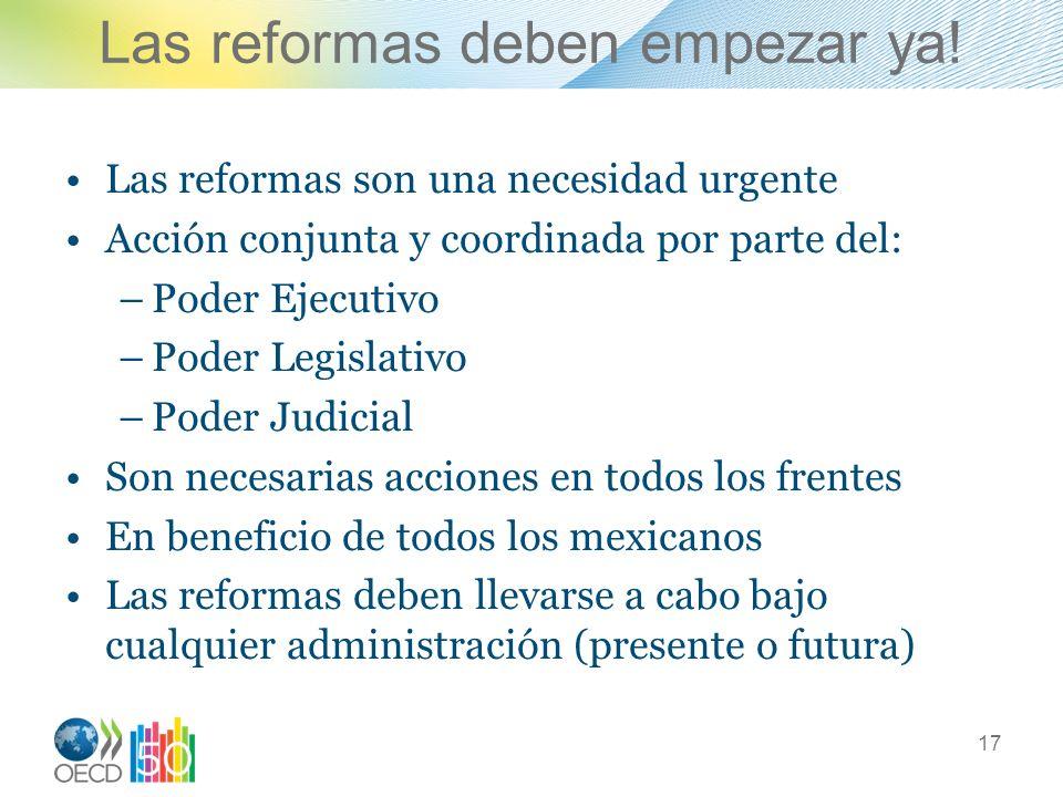 Las reformas deben empezar ya!