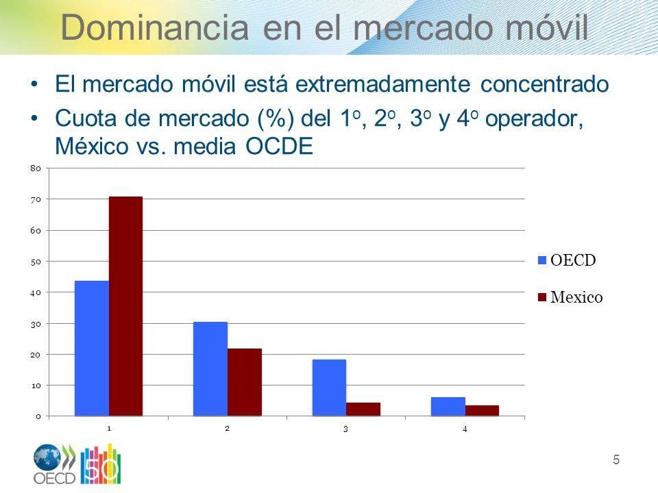 Dominancia en el mercado móvil