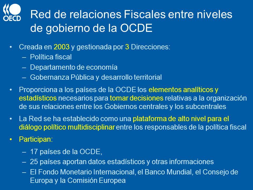 Red de relaciones Fiscales entre niveles de gobierno de la OCDE