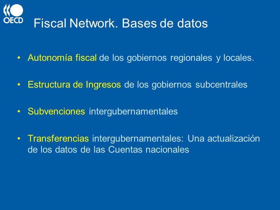 Fiscal Network. Bases de datos